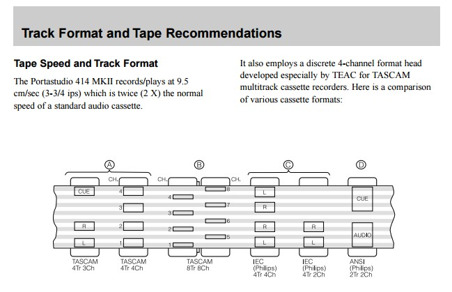 Cassette Tape Track Formats And Recommended Tapes For