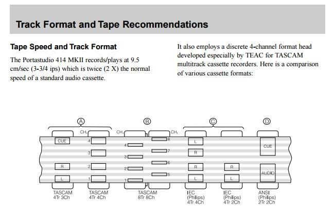 Tascam Portastudio cassette track widths