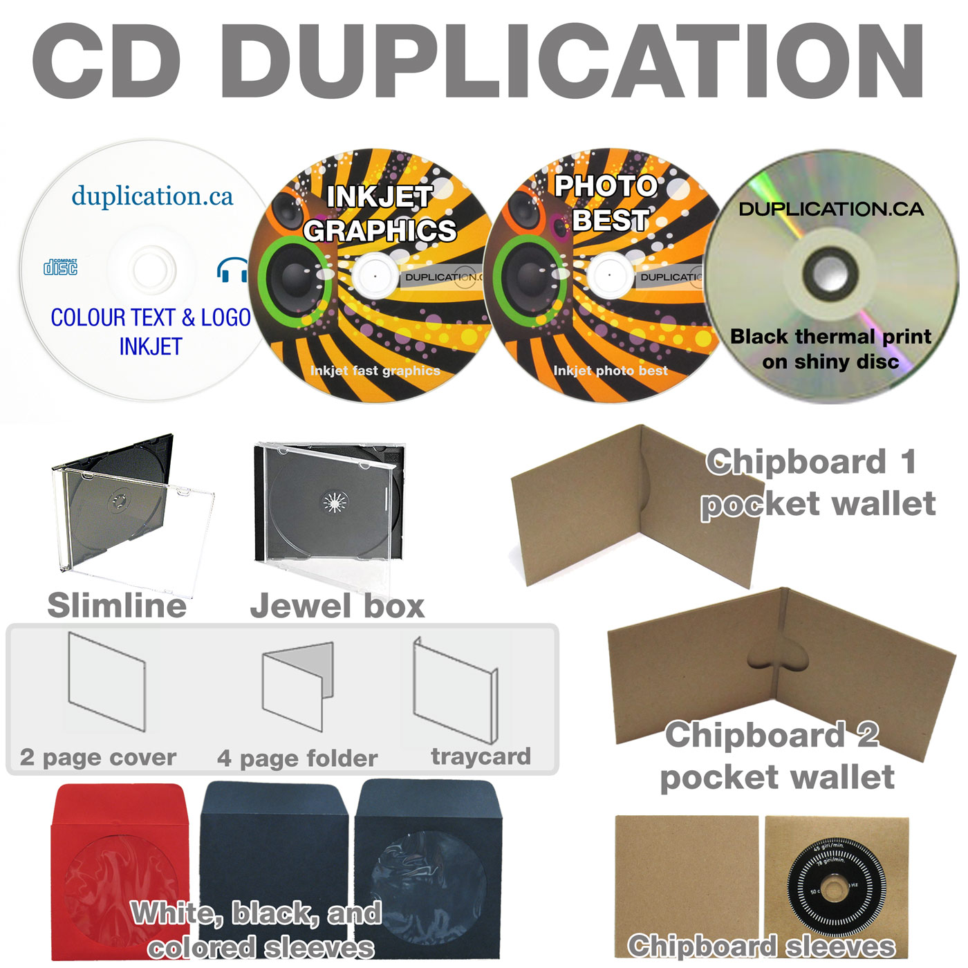 Cd Duplication Price Montreal And Toronto Canada